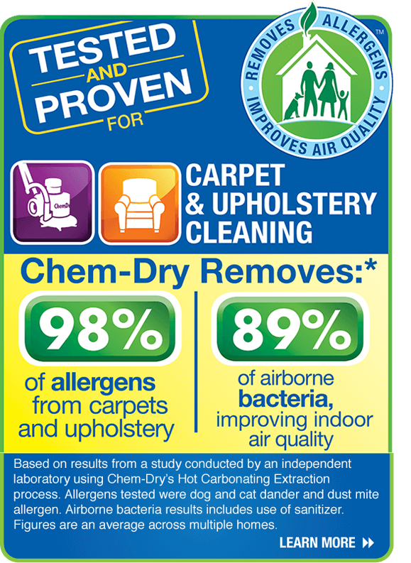 Chem-Dry removes 98% of allergens from Carpet and upholstery and 89% of airborne bacteria