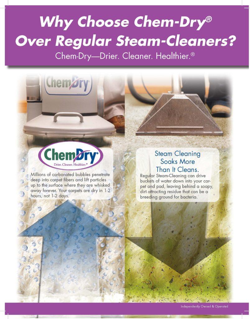 Chem-Dry vs  Steam Cleaning - Chem-Dry of Omaha